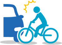 自転車と四輪車又はバイクの事故